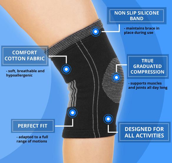 knee info.jpg