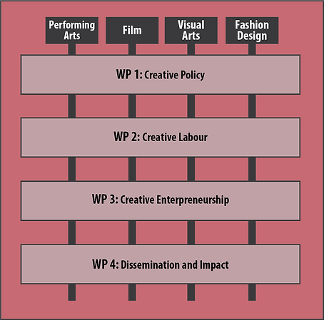wp tabel.png