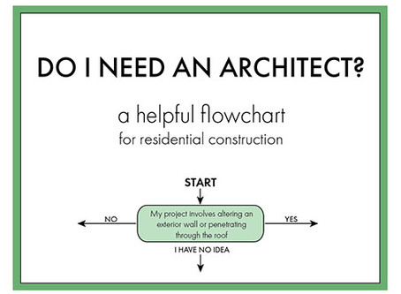 FAQ: Do I need an architect?