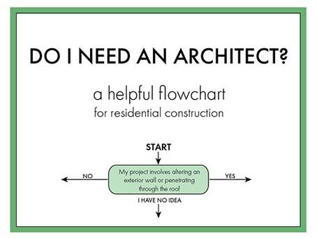 FAQ: Do I need an architect?