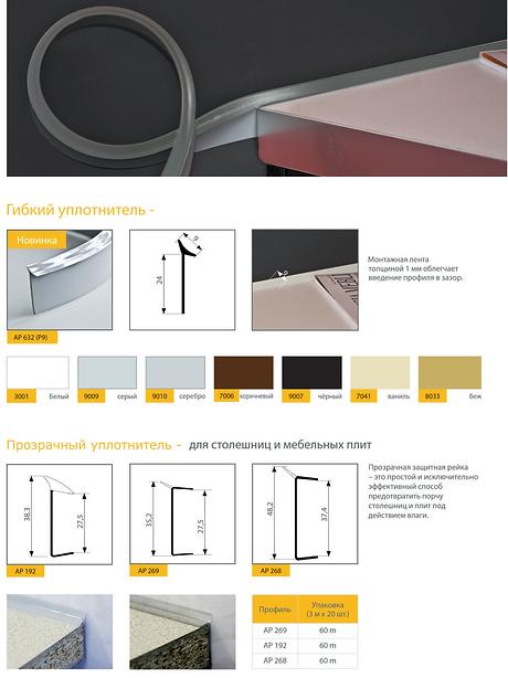 уплотнитель для цоколя, уплотнитель для столешниц и мебельных плит, уплотнительная лента, уплотнитель для кухни, мебельная фурнитура