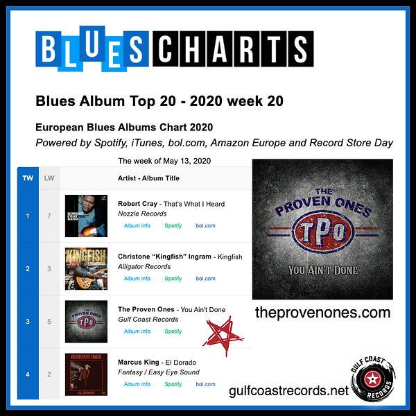 Europe blues chart.jpg