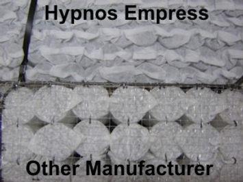 Hypnosbeds worldwide