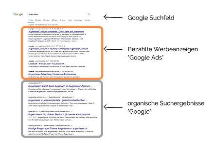Google Ads schalten Agentur