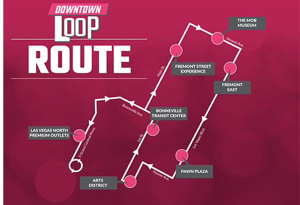 Circuler Downtown avec le Downtown  Loop