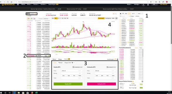 Auf diesem Bild erkennt man die Strukur der Börse Binance. Man sieht die Handelsmöglichkeiten und durch Zahlen wir zeigt, wie der Nutzer auf der Plattform handeln kann.