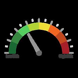 In dieser Grafik soll das Verhältnis zwischen hohem und niedriegem Risiko.
