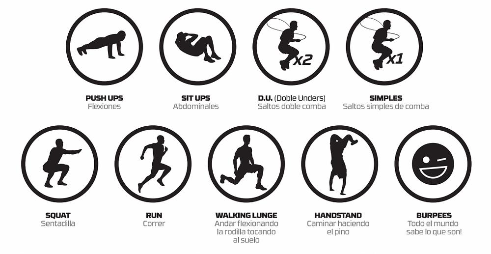 Tipos de ejercicios de entrenamiento funcional