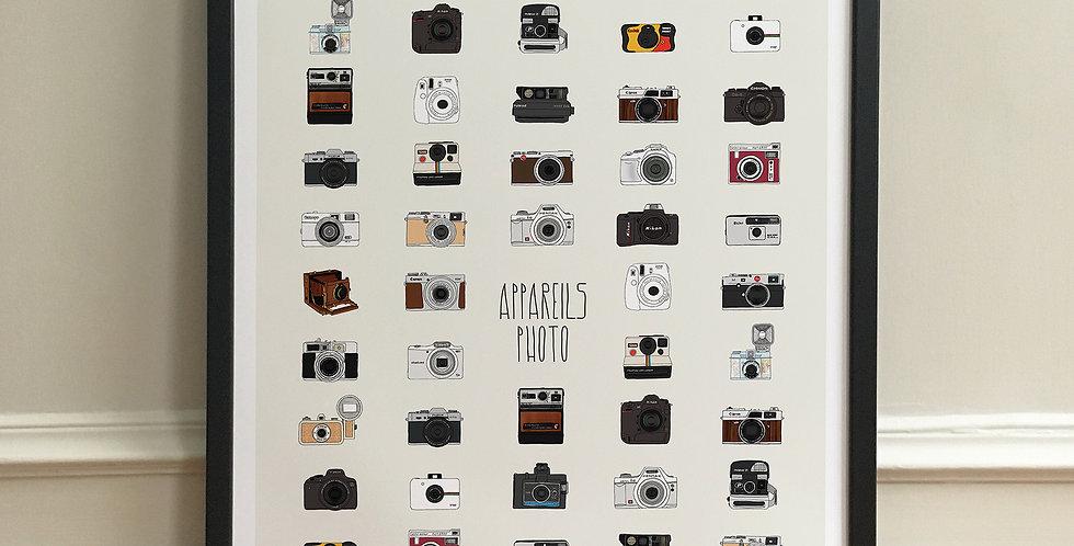 Affiche Appareils photos