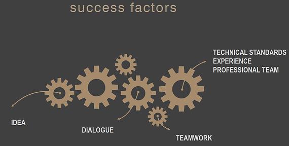 Success Factors.png