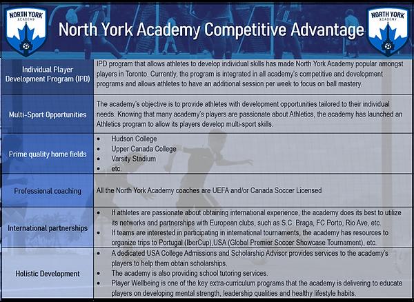 Competitive Advantage.png