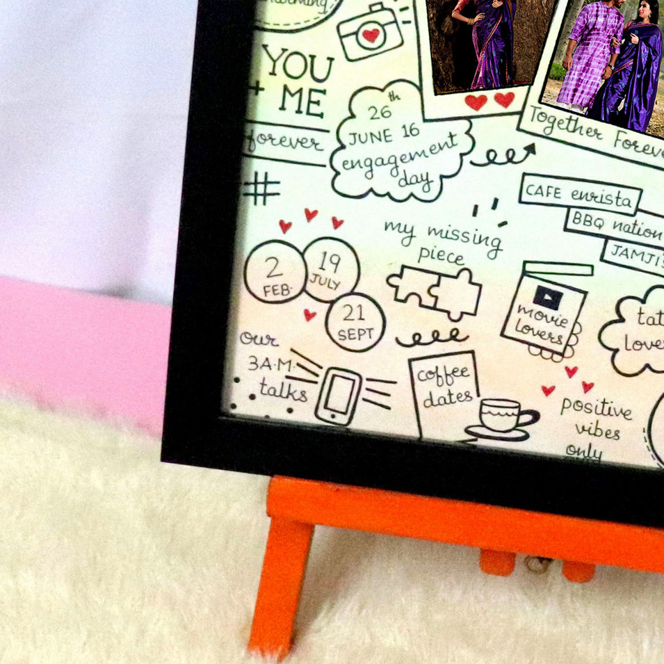 Doodle Frame Colourful birthday annivers