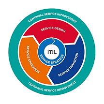 itil-174-foundation-blended-learning-mda