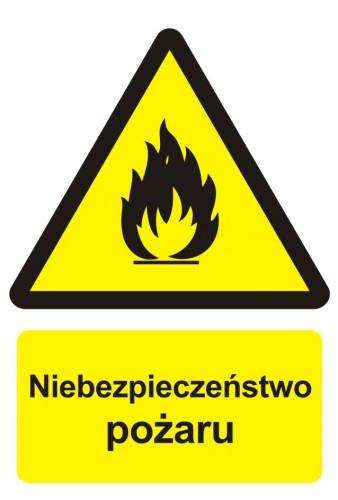 Niebezpieczeństwo pożaru - materiały łatwopalne