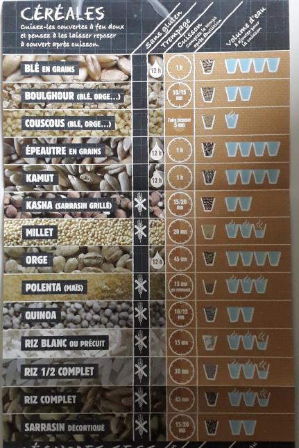 Tableau céréales biocoop