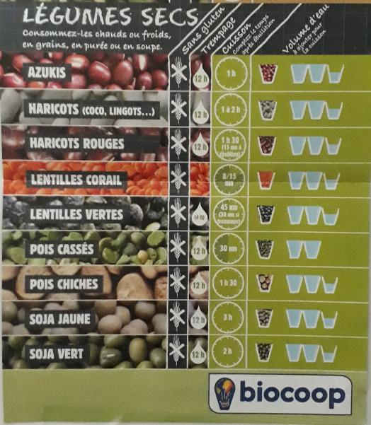 tableau légumes secs biocoop