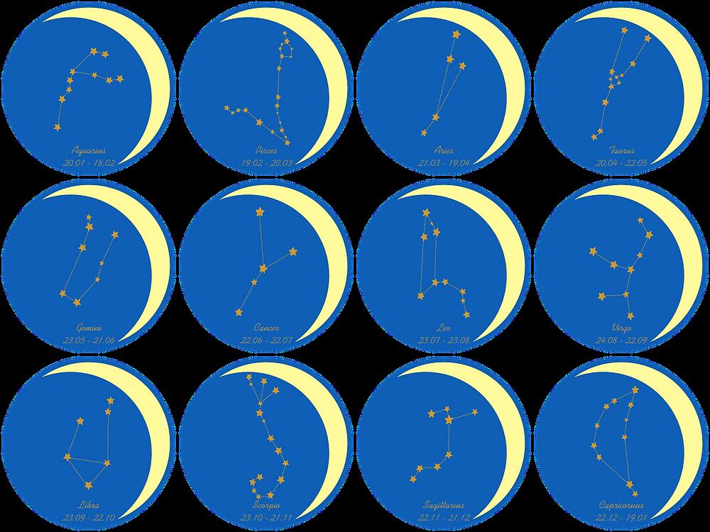 12 croissants de lune accompagnés de constellations