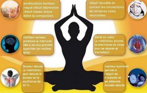 Les bienfaits de la méditation illustration