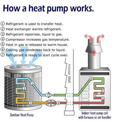 HeatPumpWorks.jpg