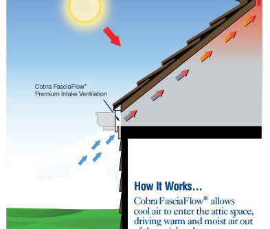New ways to provide soffit venting even if you don't have a soffit!