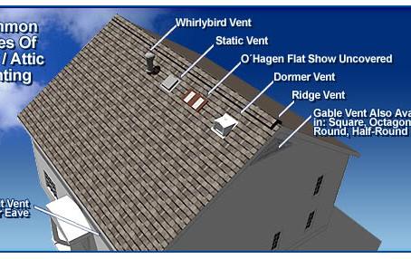 Good air needed in attic!