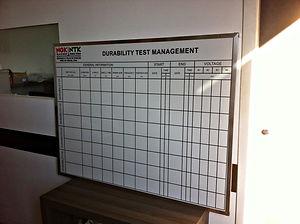 Quadros gestão e Display