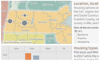 Housing Inventory screenshot - 350.png