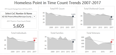 National PIT trends image.png