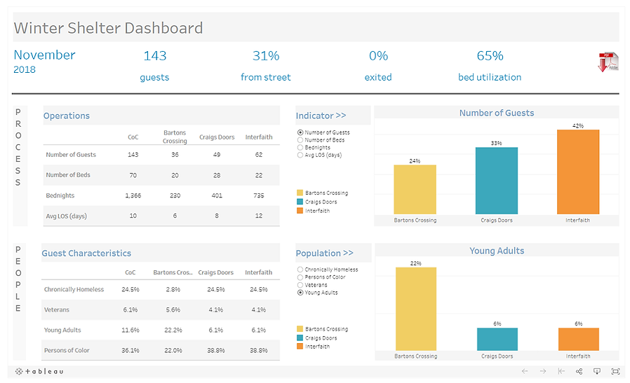 dashboard image for home page.png