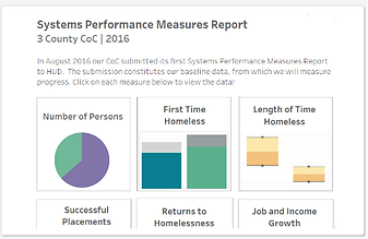 SysPM Dashboard.png