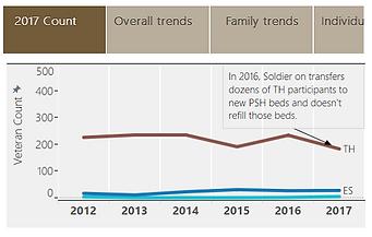 PIT trends- screenshot v2.png
