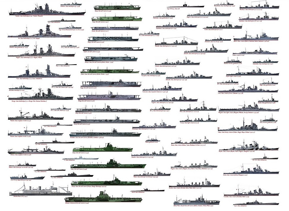 La flota japonesa en la Segunda Guerra Mundial
