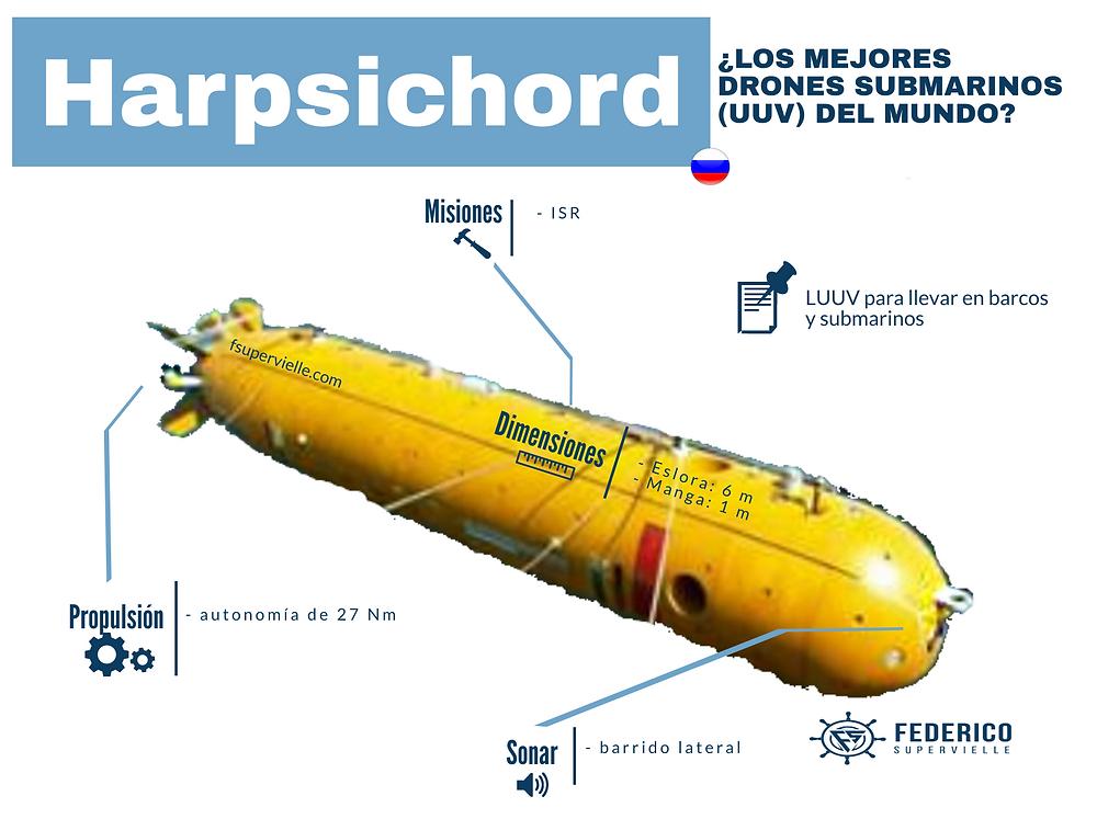 UUV Harpsichord (LUUV). Dron submarino de Rusia