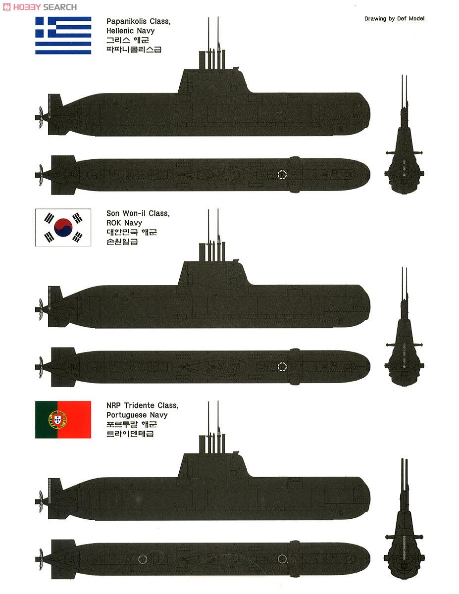 Comparativa de los submarinos tipo 214 de los países que lo operan: Grecia, Corea del Sur y Portugal