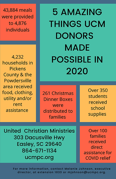 5 Amazing Things UCM Donors Have Made Possible.png
