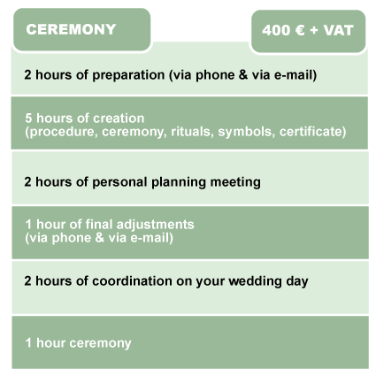 Zeremonie_ENG.png