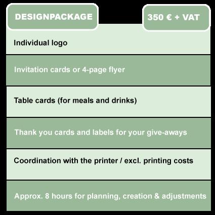 Designpaket_ENG.png