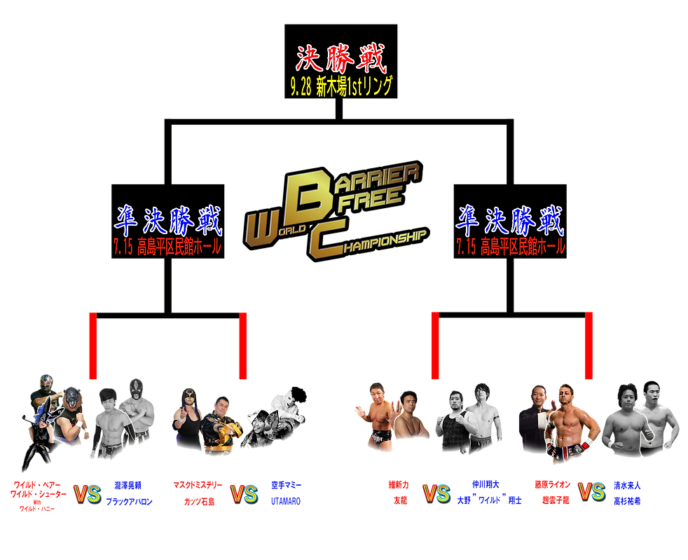 HERO22トーナメント表+日付あり.png