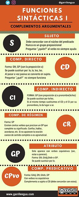 GRUPOS SINTÁCTICOS (1).png