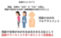 佐賀市 整骨院 交通事故 頭痛 坐骨神経 骨盤矯正 オススメ 人気 治療コンセプト