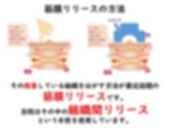 佐賀市 整骨院 交通事故 頭痛 坐骨神経 骨盤矯正 オススメ 人気 筋膜リリースの方法