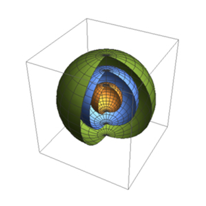 qc_spherical_harmonics.png