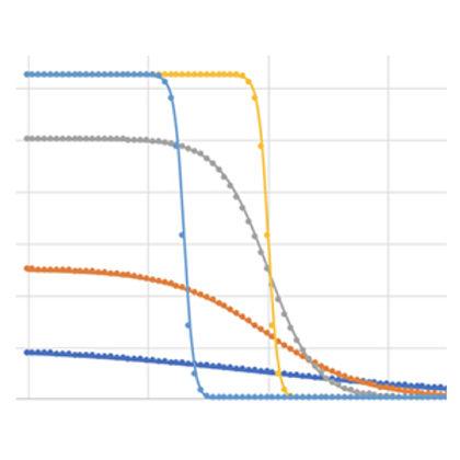qc_function_1_structure_optimization-423