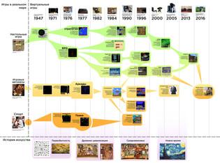 Таблица_жанров_Тунев Никита.jpg