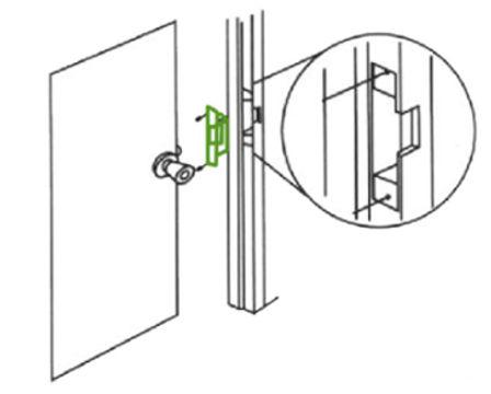 Kenali Sistem Akses Kontrol Pintu Door A