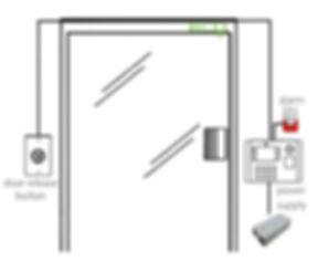 Kenali_Sistem_Akses_Kontrol_Pintu_(Door_
