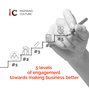 5 levels of engagement towards making business better