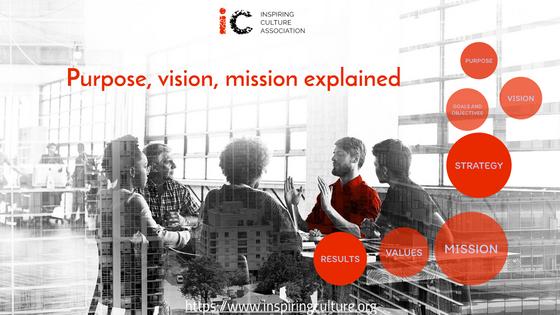 Purpose, vision, mission, values explained