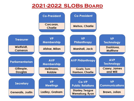 Congratulations to the 2021-22 SLOBs Board Members!