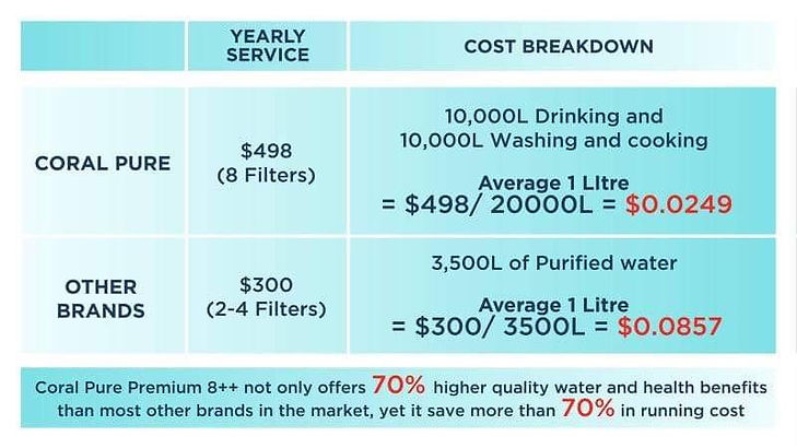 FILTER COST AND CAPACITY.jpg